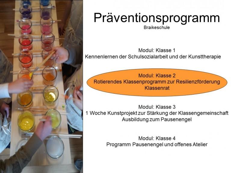 Präventionsprogramm: Module in Kl 1 - 4